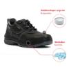 mustang zastitne cipele s1 plitke crne wurth