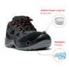 solano zastitne cipele s3 plitke crne wurth